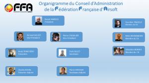 Conseil  d'administration / Bureau FFA 2015