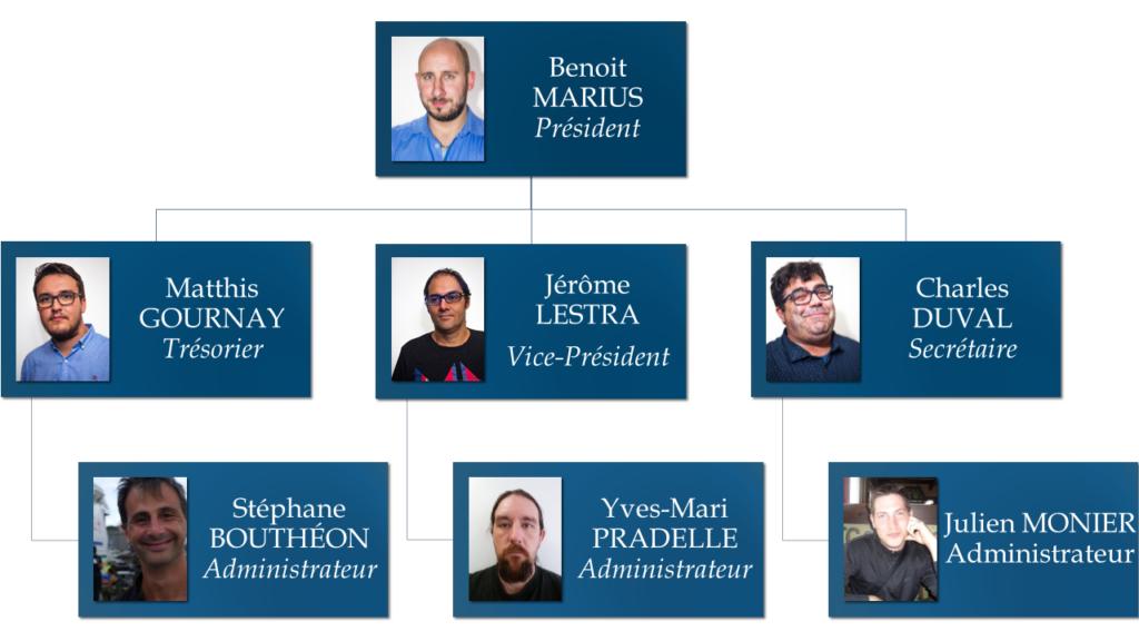 2018.02.20 - FFA Organigramme Staff